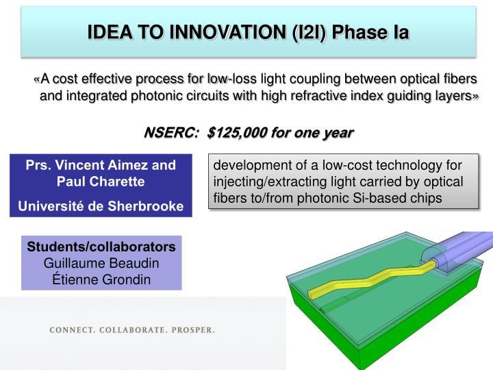 IDEA TO INNOVATION (I2I) Phase