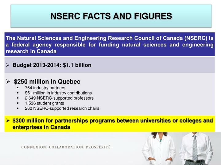 NSERC FACTS AND FIGURES
