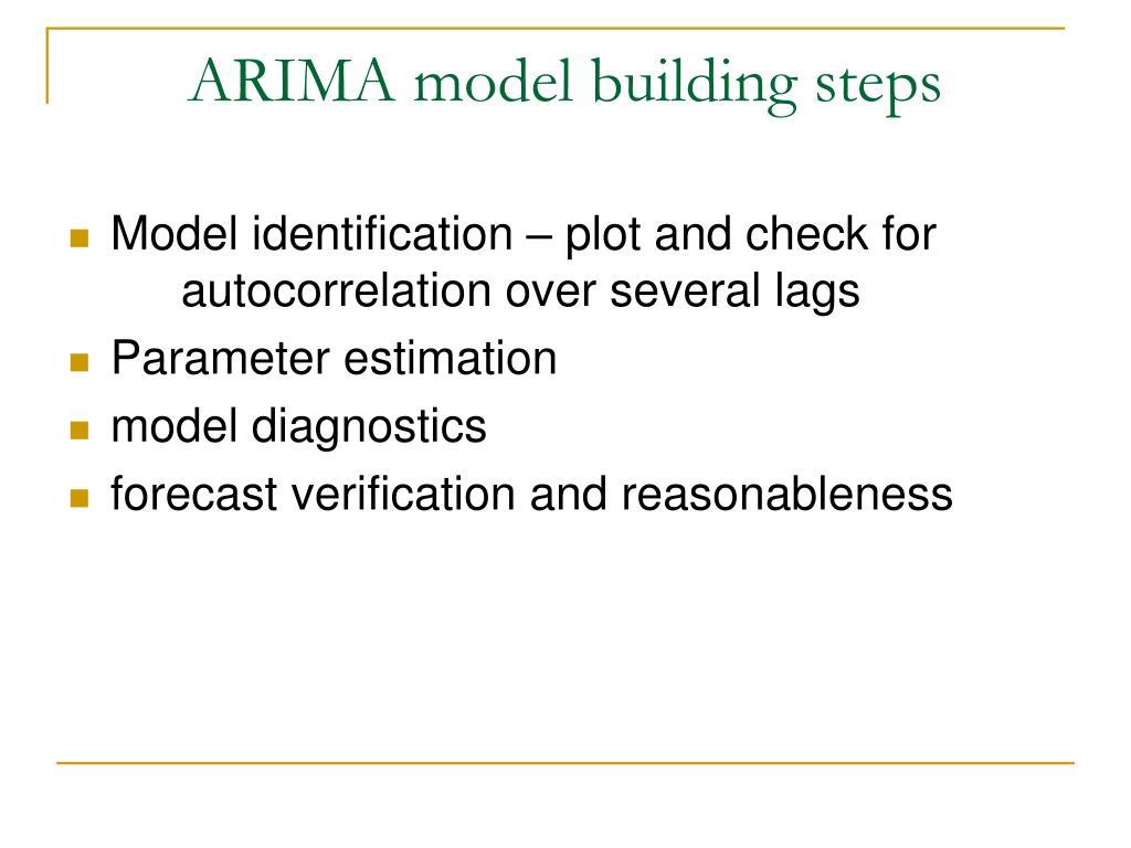 PPT - The Box-Jenkins (ARIMA) Methodology PowerPoint