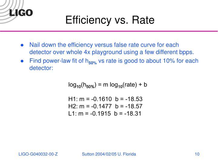 Efficiency vs. Rate