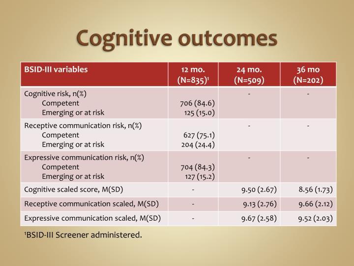 Cognitive outcomes