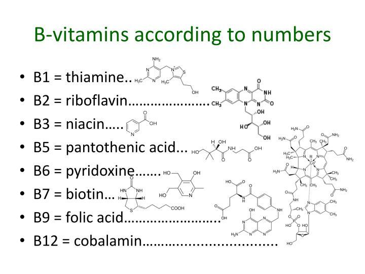 B-vitamins according to numbers