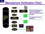 manufacture verification test