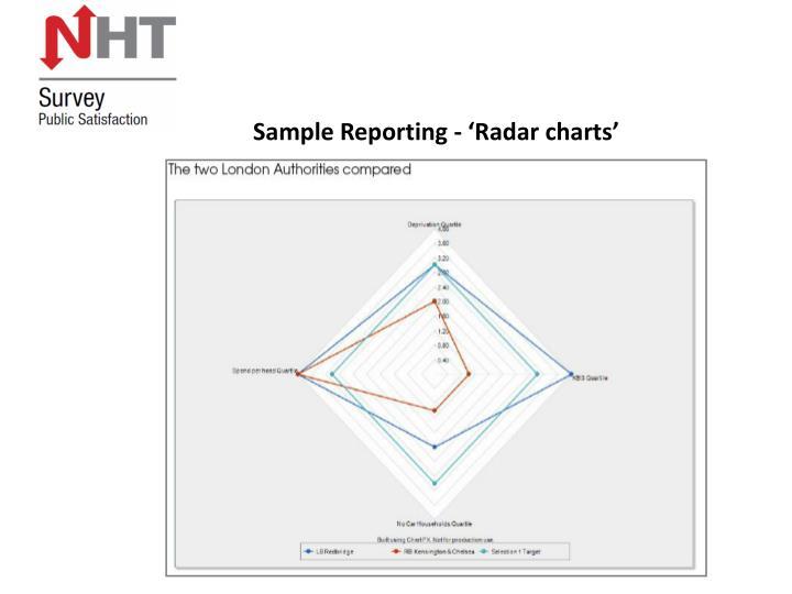 Sample Reporting - 'Radar charts'