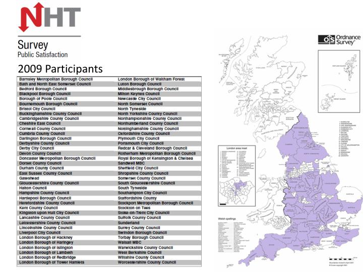 2009 Participants