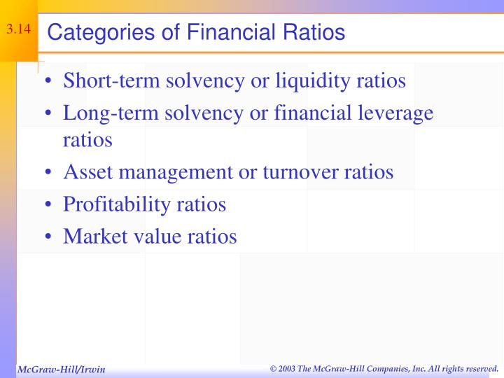 key financial ratios companys liquidity profitability and A financial ratio is a metric usually given by two values taken from a company's financial statements that compared give five main types of insights for an organization things such as liquidity, profitability, solvency, efficiency, and valuation are assessed via financial ratios.