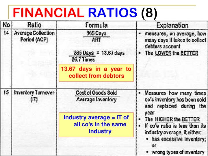 financial ratio financial statement