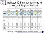indicatori ict un confronto tra le principali regioni italiane