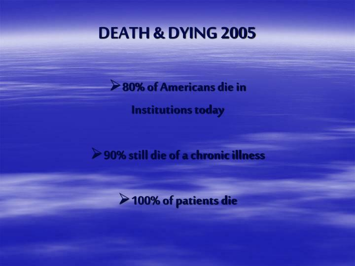 Death dying 2005
