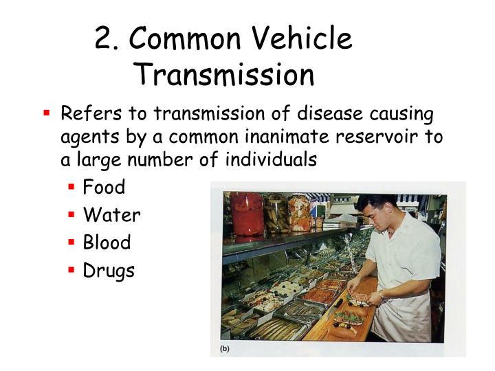 2. Common Vehicle Transmission