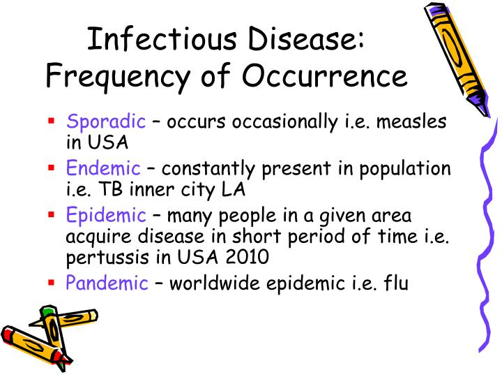 Infectious Disease: Frequency of Occurrence