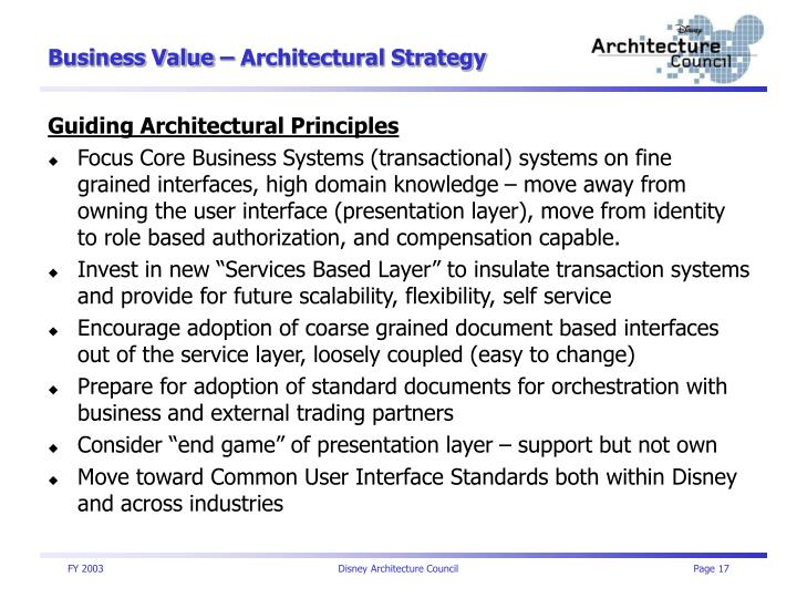 Business Value – Architectural Strategy
