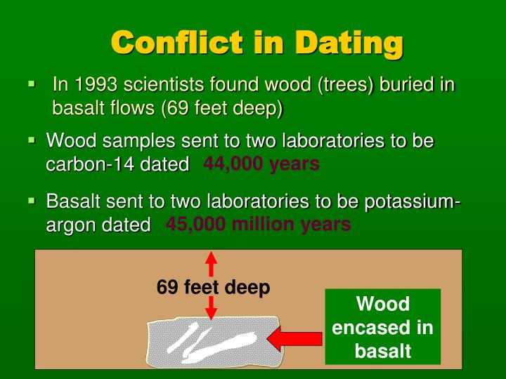 For many people, radiometric dating might be the one scientific technique that most blatantly.