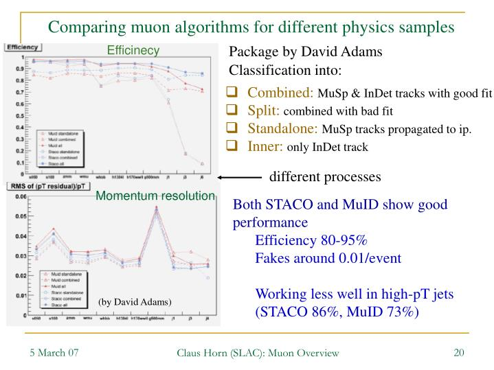 Comparing muon algorithms for different physics samples