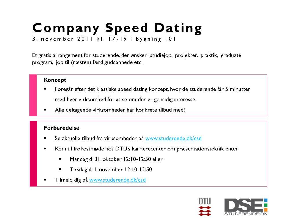speed dating forberedelse