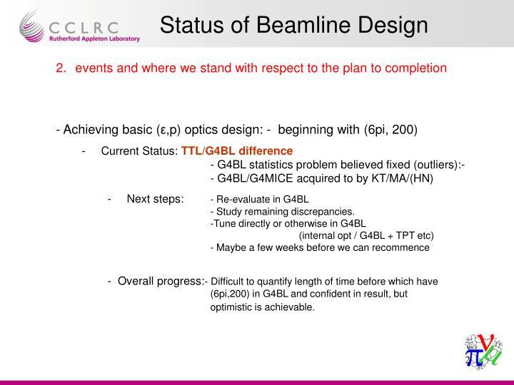 Status of beamline design1