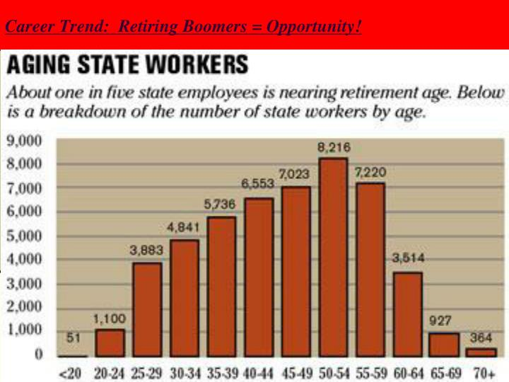 Career Trend:  Retiring Boomers = Opportunity!