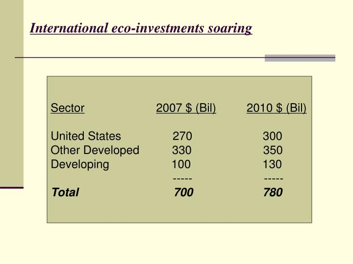 International eco-investments soaring