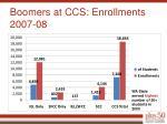 boomers at ccs enrollments 2007 08