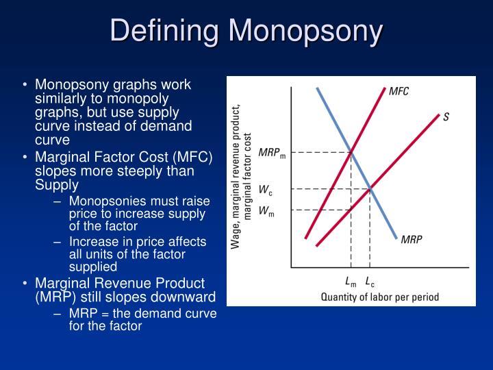 Defining Monopsony