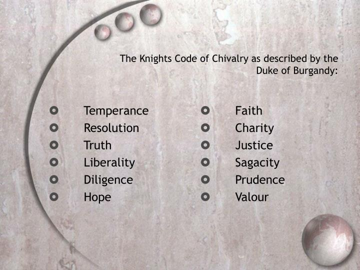 the forgotten code of honor in the story of king arthur and the knights Learn about the history of the king arthur and the names of the knights story of king arthur and the knights code of chivalry followed by king arthur.
