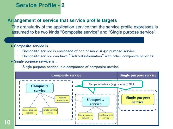 Service Profile - 2