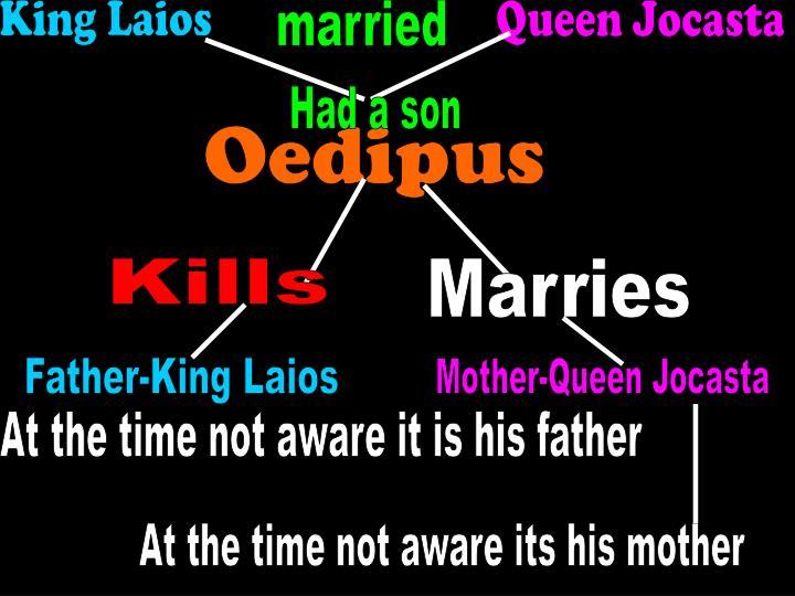 King Laios
