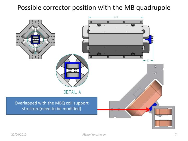 Possible corrector position with the MB