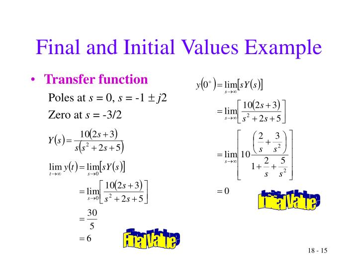 Final and Initial Values Example