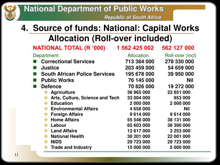 4.  Source of funds: National: Capital Works Allocation (Roll-over included)