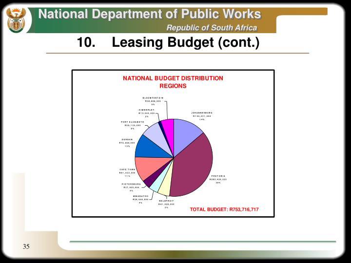 10.Leasing Budget