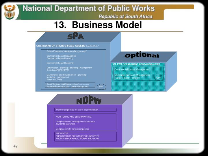 13.  Business Model