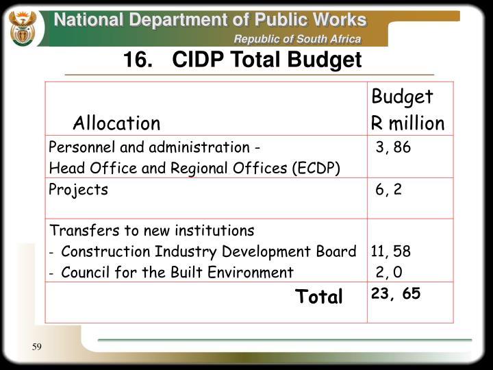 16.CIDP Total Budget