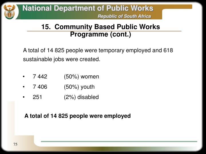 15.  Community Based Public Works Programme (cont.)