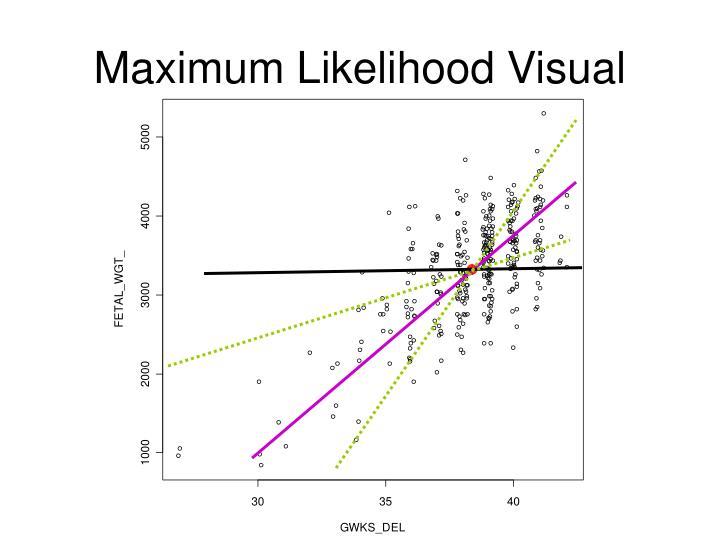 Maximum Likelihood Visual
