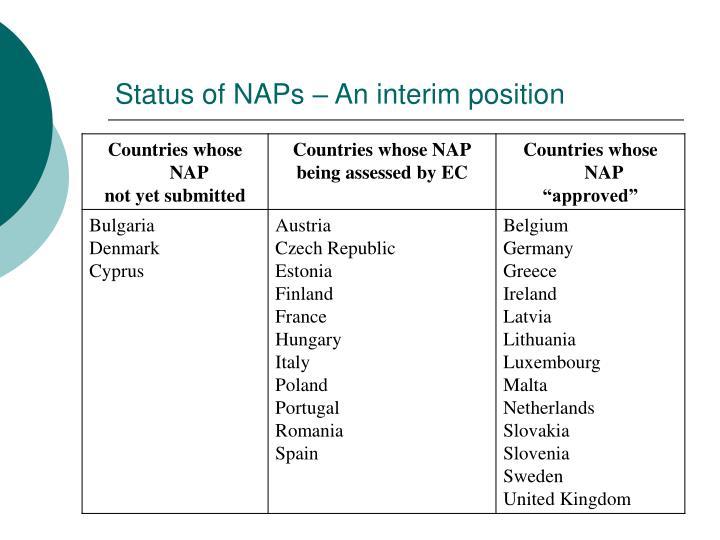 Status of naps an interim position
