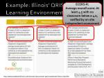 example illinois qris learning environment1