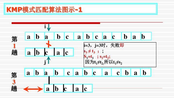 a   b   a     b   c     a   b   c   a   c     b   a   b