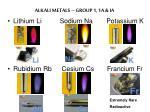alkali metals group 1 1a ia