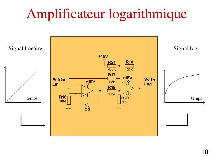 Signal linéaire