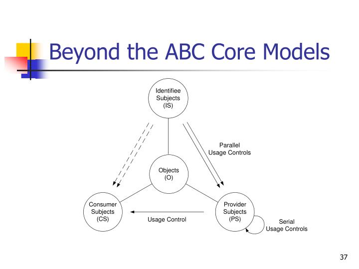 Beyond the ABC Core Models