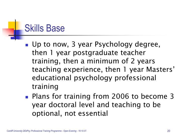 Skills Base