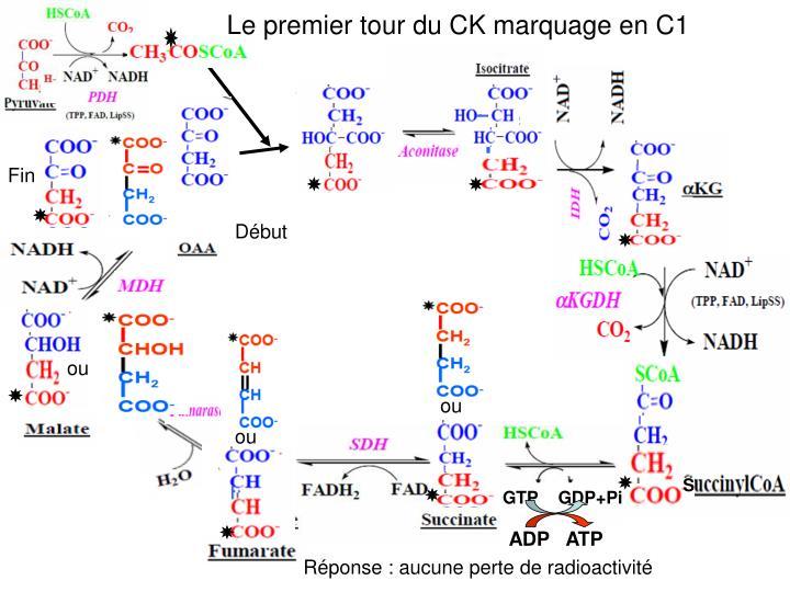 Le premier tour du ck marquage en c1