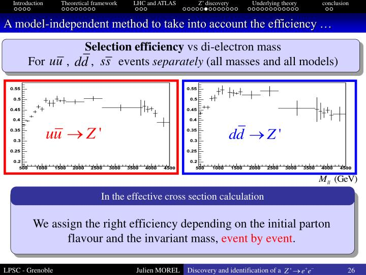 A model-independent method to take into account the efficiency …