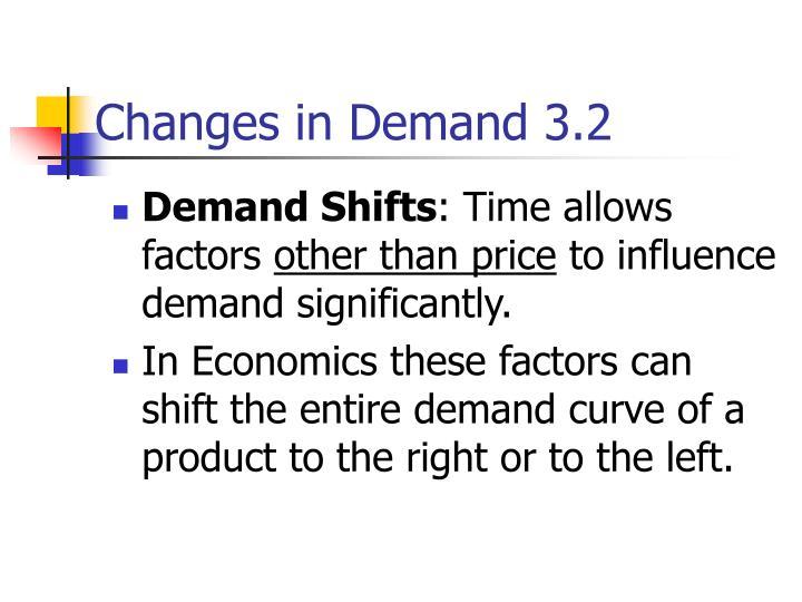 Changes in demand 3 2