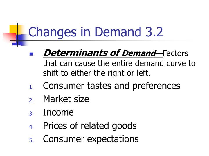 Changes in demand 3 21