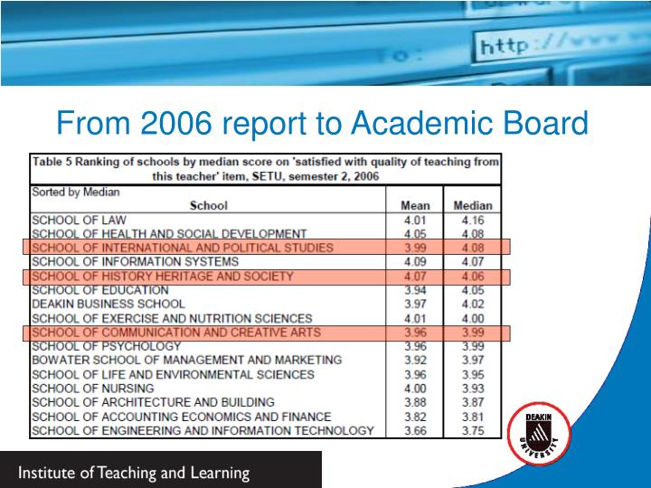 From 2006 report to Academic Board