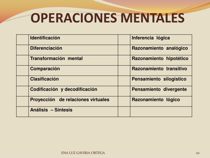 OPERACIONES MENTALES