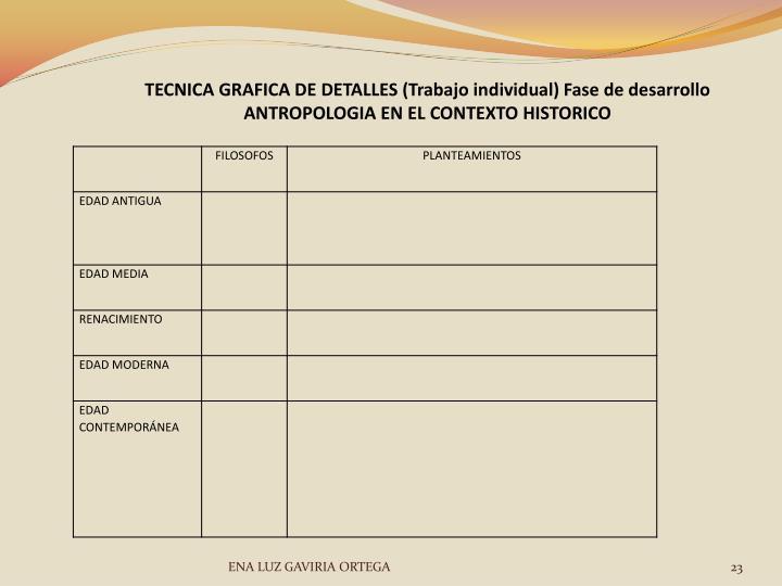 TECNICA GRAFICA DE DETALLES (Trabajo individual) Fase de desarrollo