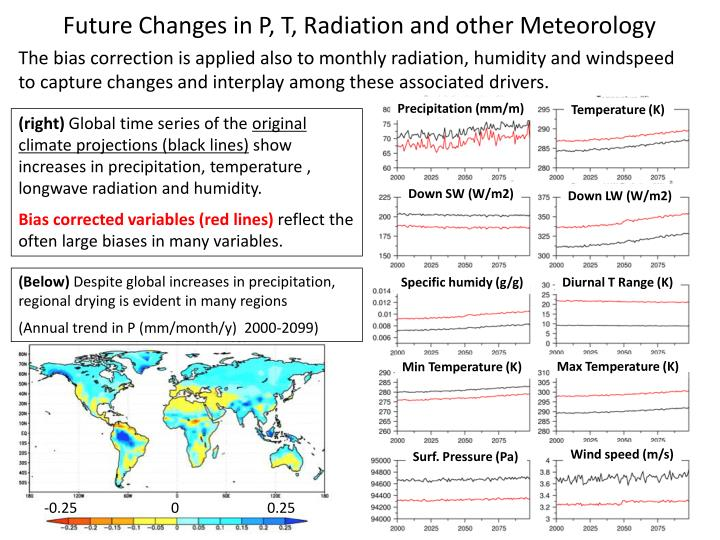 Future Changes in P, T, Radiation and other Meteorology